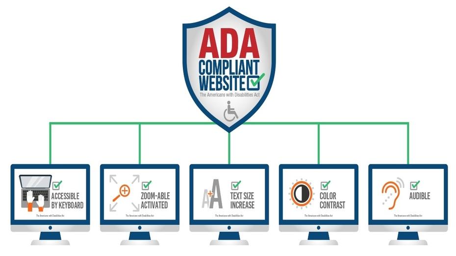 ADA Compliance - Play.ht